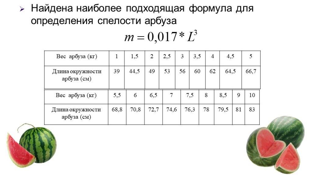 Определение качества арбуза по длине окружности и весу
